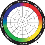 disc wheel, behavior reports