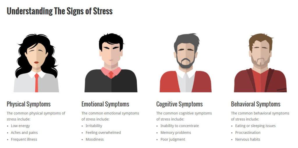 stresssymtoms