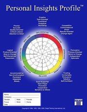 disc assessment