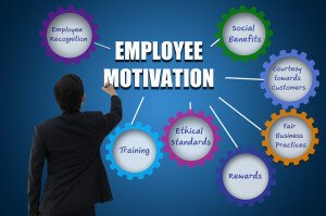 employee motivation and perks
