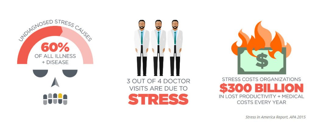 how to reduce work related stress